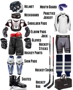 Equipment that's required to play in the SHL